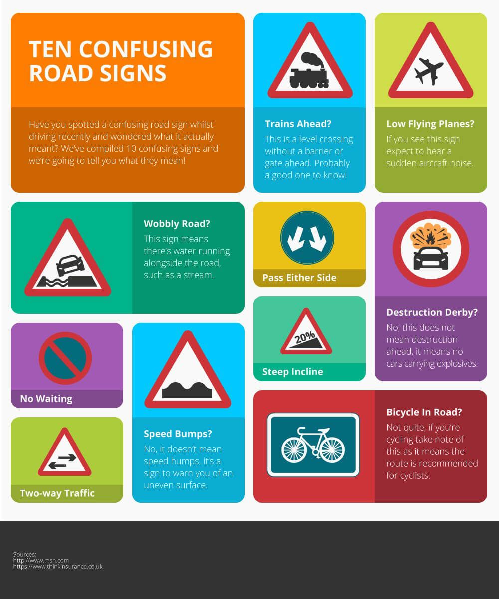 Theory Test Are You Prepared Ten Confusing Road Signs Can You