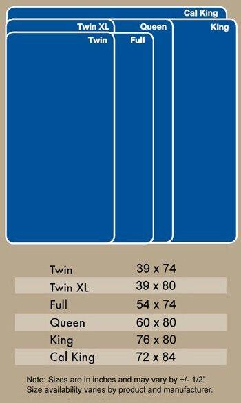 Common Mattress Sizez Mattress Dimensions Diy Bed Full