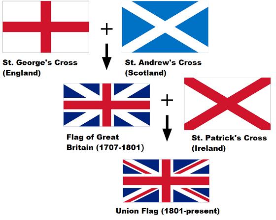 Voila A Quoi Pourrait Ressembler Le Nouveau Drapeau Britannique Si