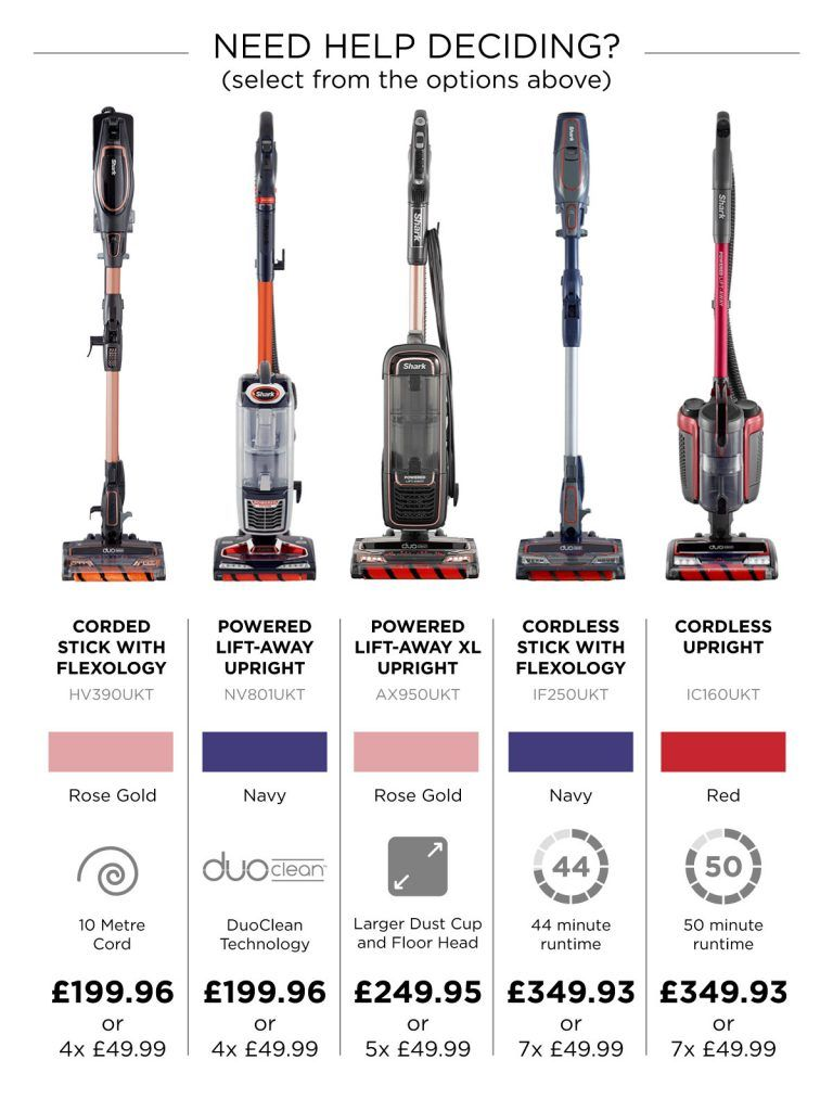 SharkVacuumLargeTable Shark vacuum, Portable vacuum