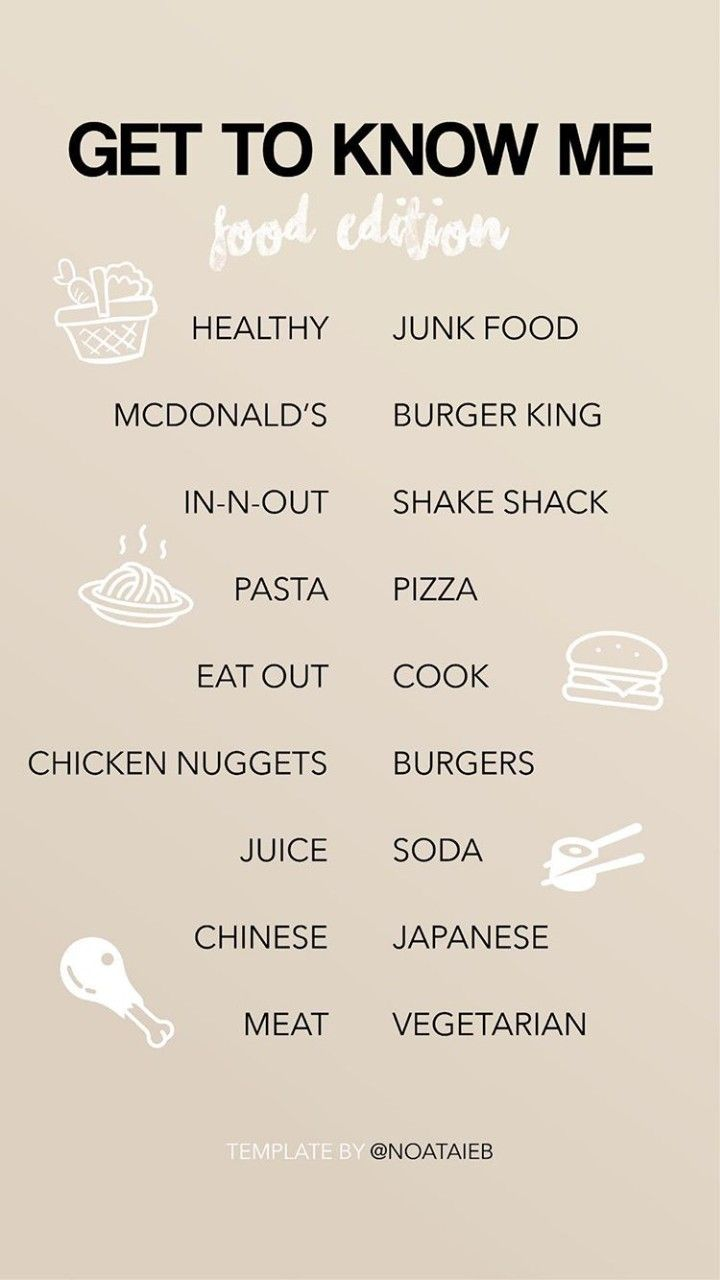 Photo of Junk Food, Burger King, In-N-Out, Pizza, Eat Out, Chicken Nuggets, Soda, Japanes…