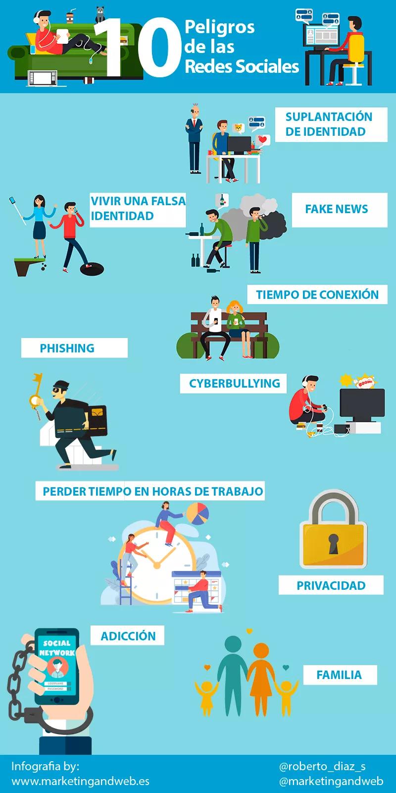 10 Peligros De Las Redes Sociales Infografia Infographic Tecnologias De La Informacion Y Comunicacion Redes Sociales Para Niños Consejos Para Redes Sociales