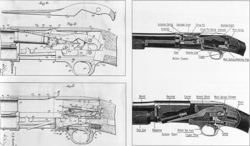 Shotgun, Diagram, Guns