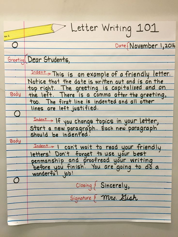 Informal Letter Poster English Writing Skills Informal Letter