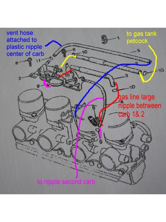 bfc2d6366b1a5883ca39a88f19a4262c honda cb750's 1981 750 honda c vacuum hose routing tech cb750 carb diagram at alyssarenee.co