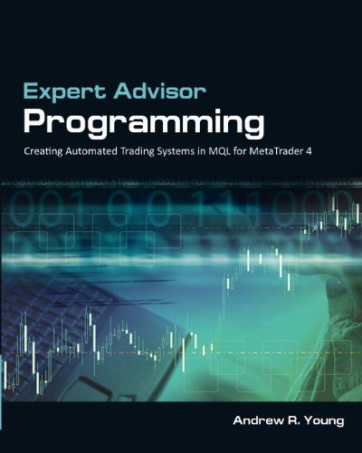 Expert Advisor Programming Creating Automated Trading Systems In