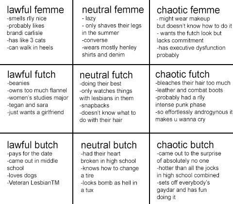 Pin On Tag Yourself