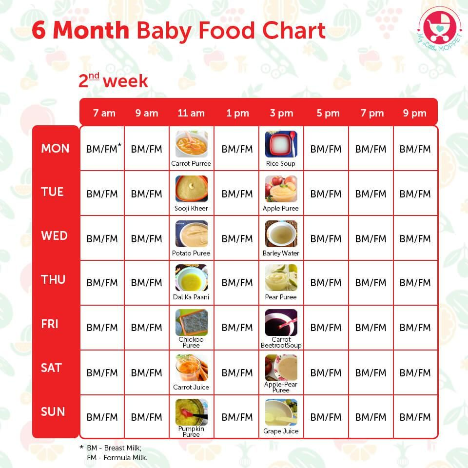 month baby food chart indian for months old with quantity  timings also rh pinterest
