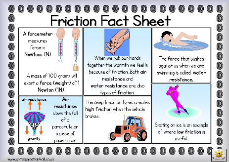 HereS A Simple Fact Sheet On Friction Includes A Helpful
