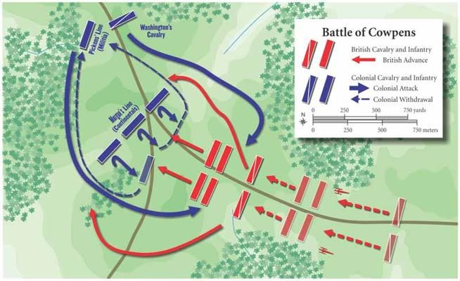 comparing and contrasting the battle of cannae and the battle of cowpens Full-text paper (pdf): a rational calculus of war and peace: applying the roi objective function to military strategy.