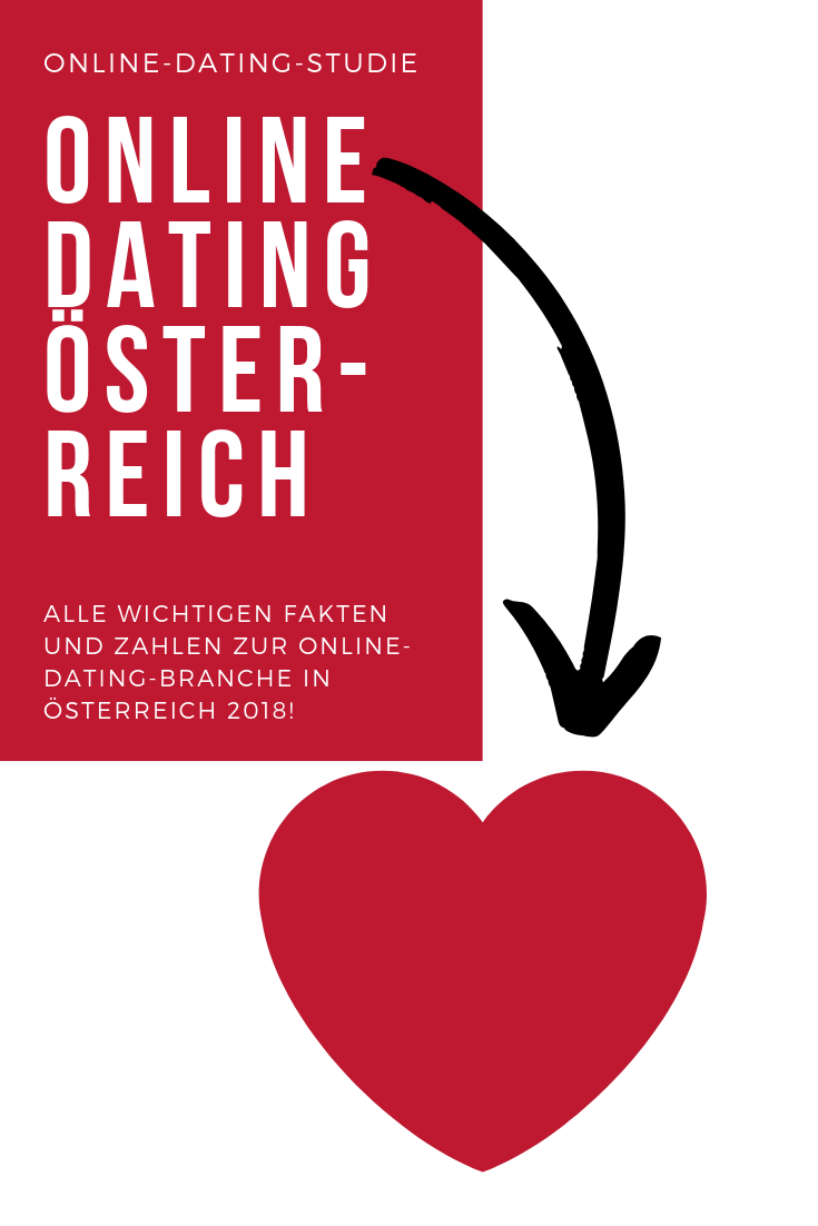 Online dating marktstudie
