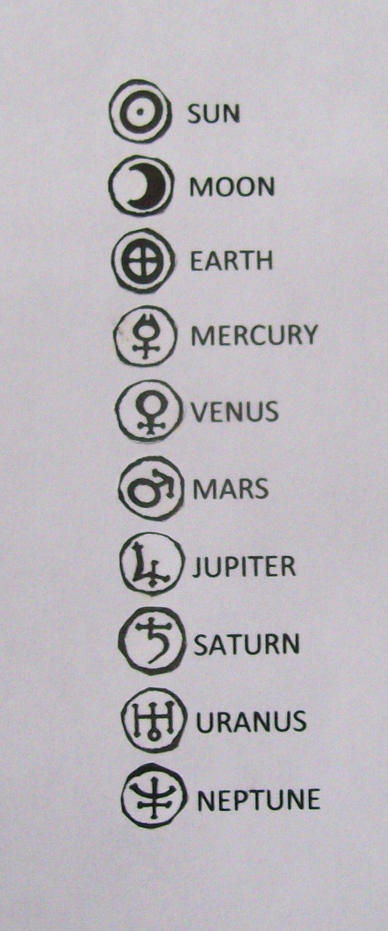 Símbolos da ASTROLOGIA.