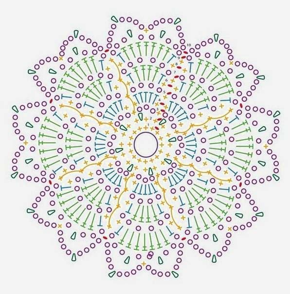Auf diese Seite finden Sie 6 schöne Häkelmuster. Die können Sie speichern und ausdrucken. Schauen Sie mal und wählen Sie die gefallene Häkelmuster. #crochetmandalapattern