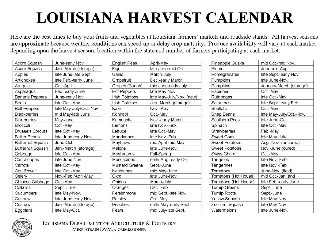 Louisiana Harvest Calendar Eat Local In Season Seasonal Eating Louisiana New Orleans Local Farmers Market Eat Local Harvest