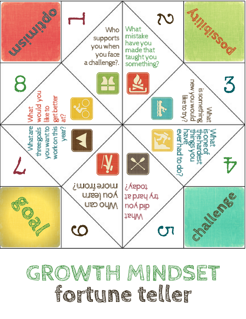 Growth Mindset Game Fortune Teller The Great Outdoors
