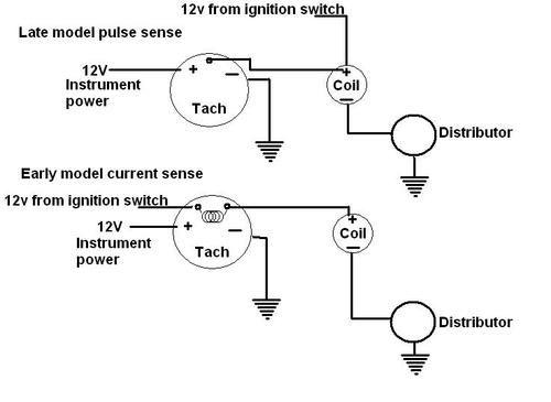 Remarkable Image Result For Mg Midget Tachometer Wiring Mg Midget Mg Midget Wiring Database Gentotyuccorg