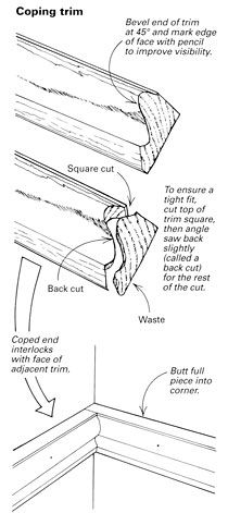 Installing Chair Rail Chair Rail Interior Trim Installation