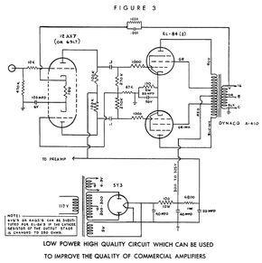 PushPull (PP) EL84 (6BQ5) or 6V6 (6AQ5) Tube Amp