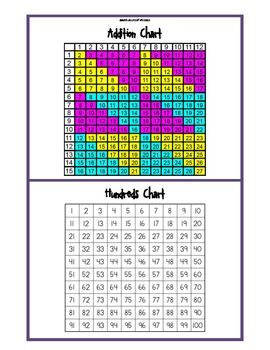 Elementary Math Charts Packet (Free! Free! Free!) on Teachers Paying Teachers (TpT)