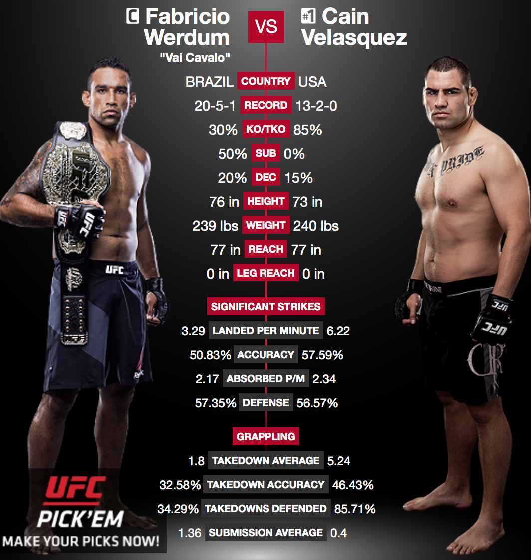 Pin By Ufc207ppv On Ufc 207 Fight Card Ufc Ufc Fighters Female Mma Fighters