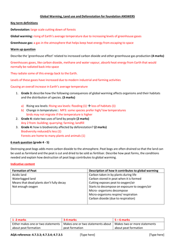 Gcse Ecology New Spec For Foundation Global Warming Land Use And