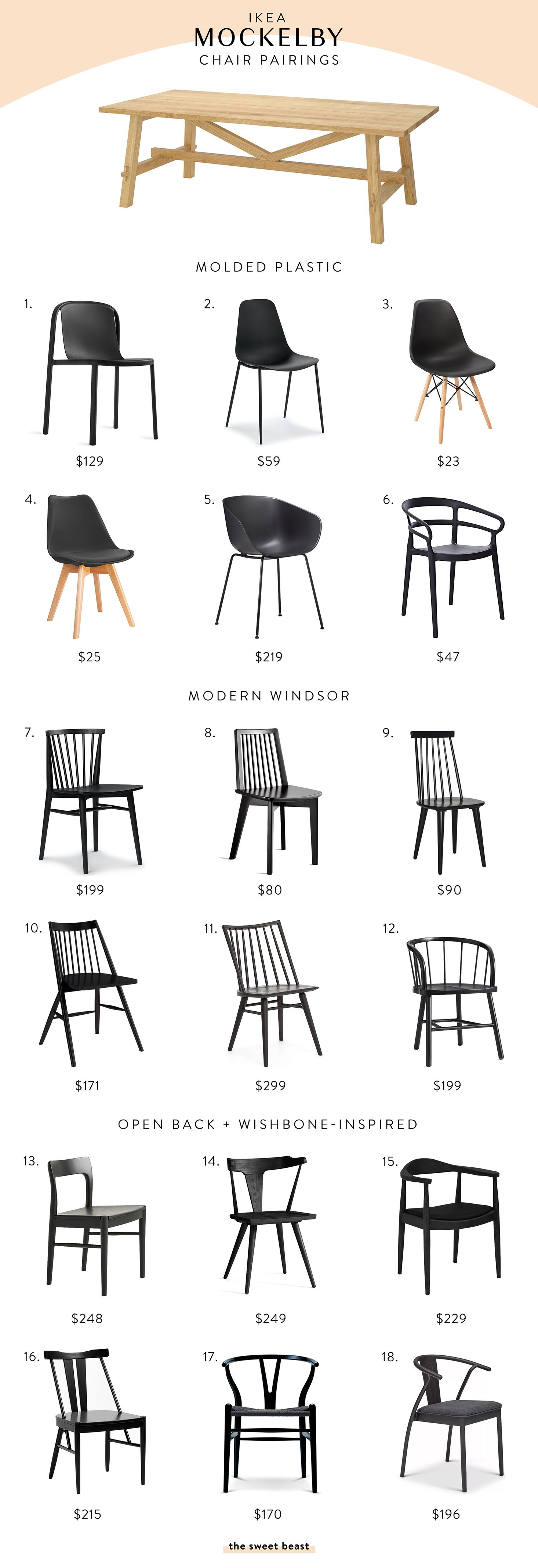 18 Black Chairs to Pair with the IKEA MOCKELBY Dining Table