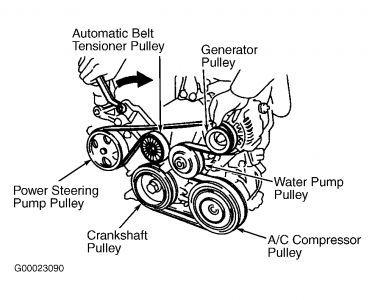 2008 camry serpentine belt diagram | Serpentine belt diagram, 2004 ...
