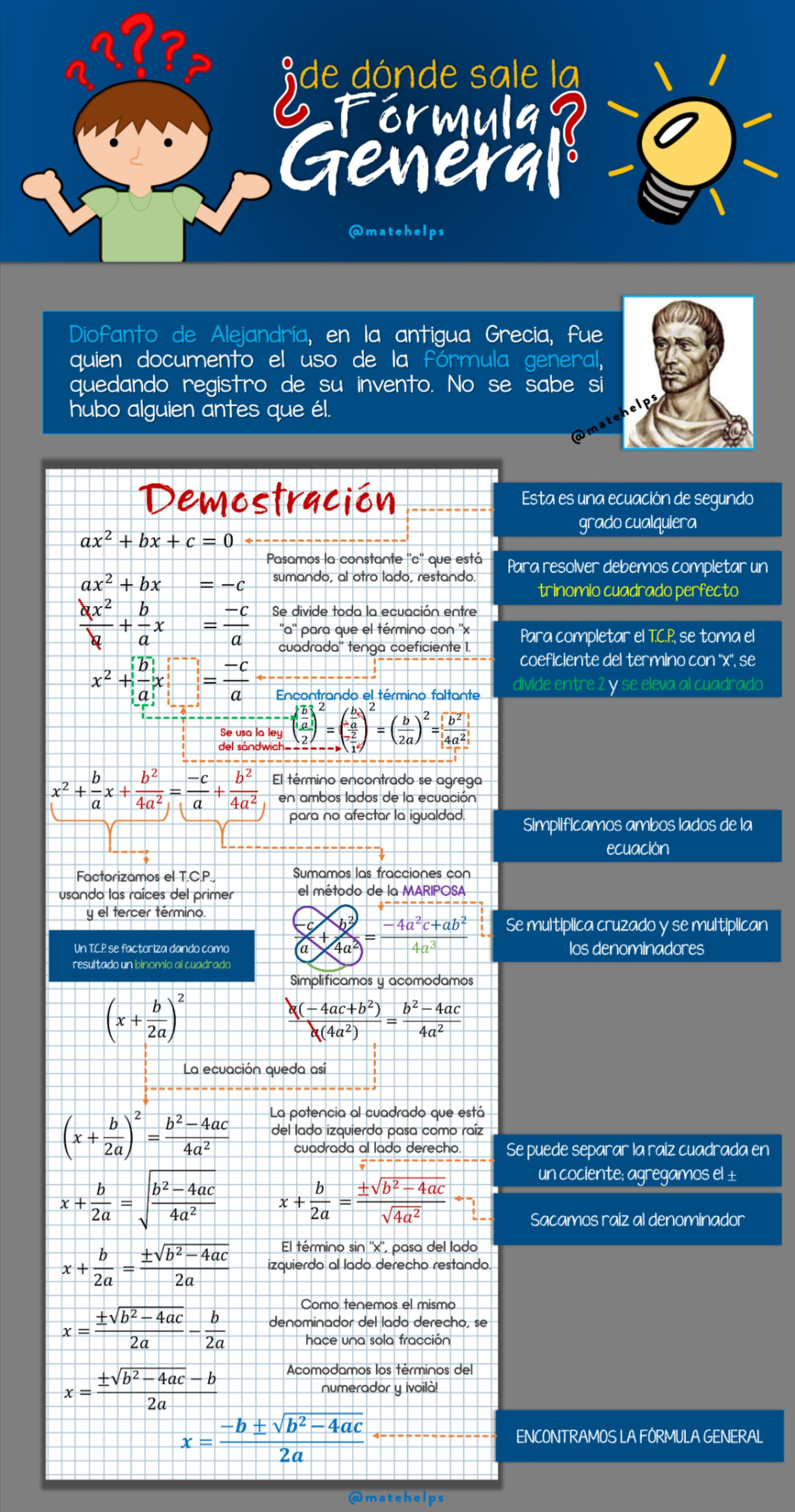 Fórmula General Ecuaciones Resolver Ecuaciones Matematicas