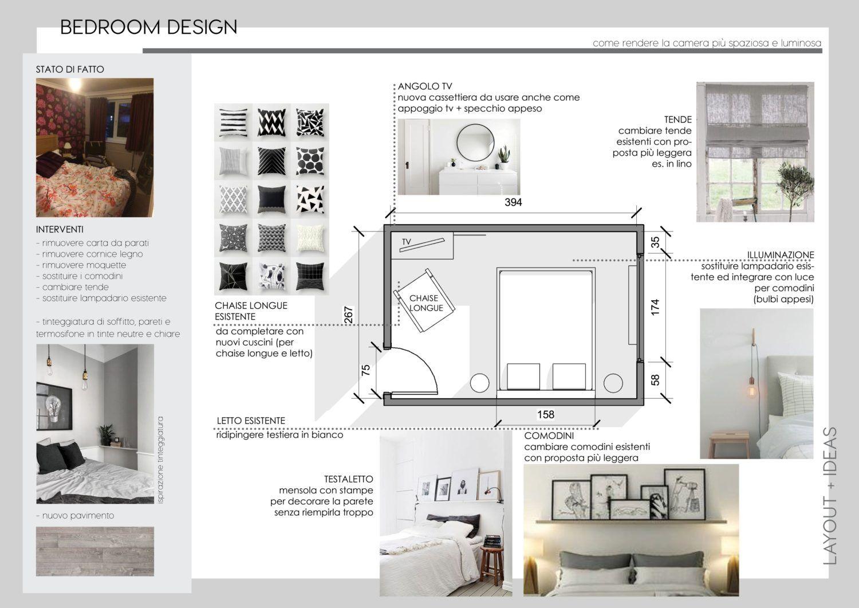 Progettazione interni online for Progettazione on line
