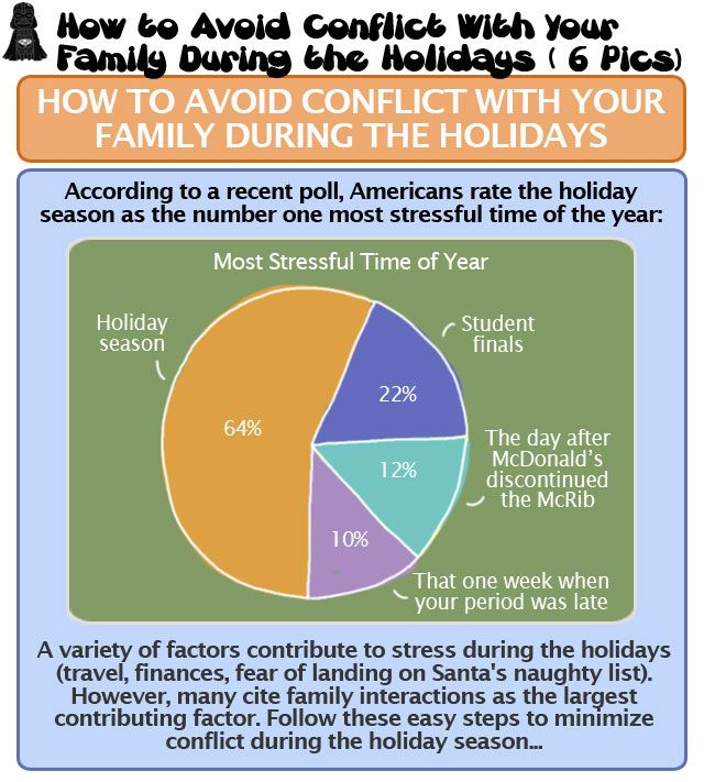 How to Avoid Conflict With Your Family During the Holidays