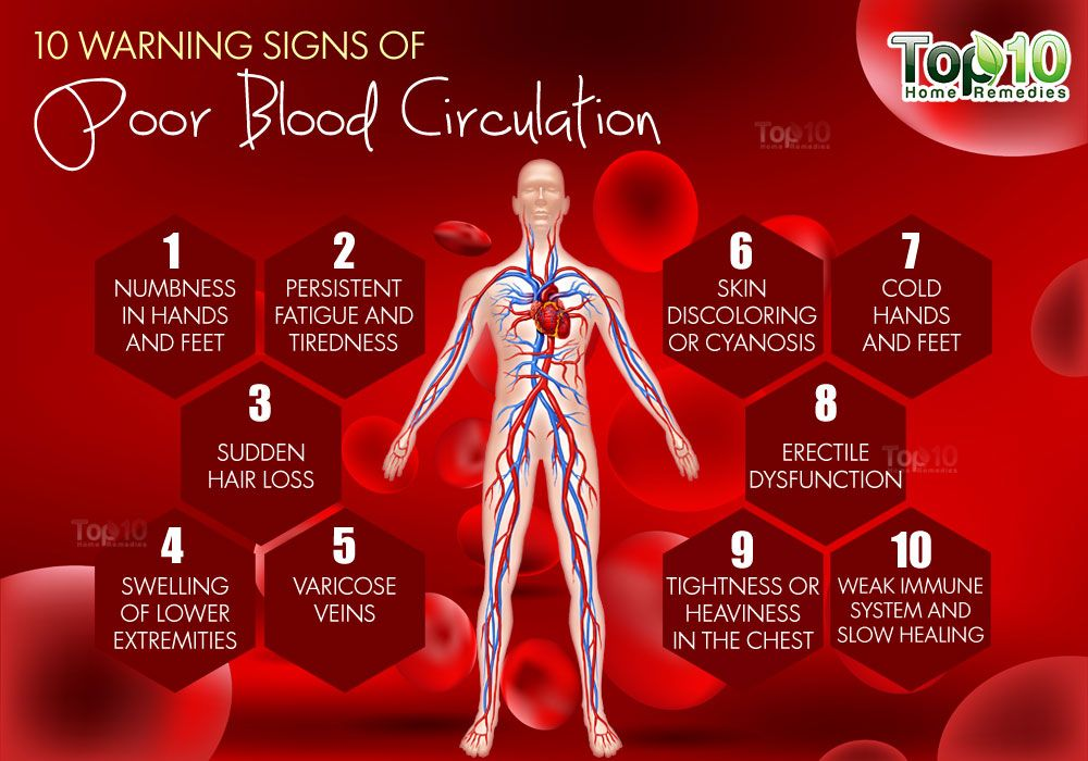 blood circulation treatment