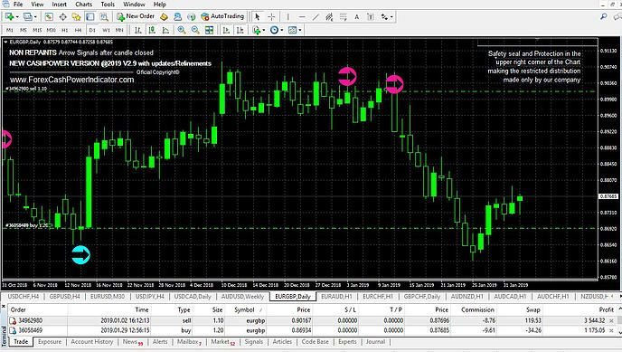 Pin By Cashpower Indicator Forex Metatrader 4 On Products You