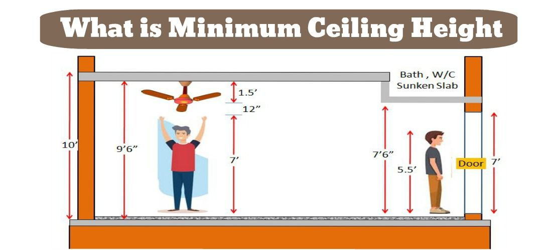 What Is Minimum Ceiling Height Ceiling Height Ceiling Residential House