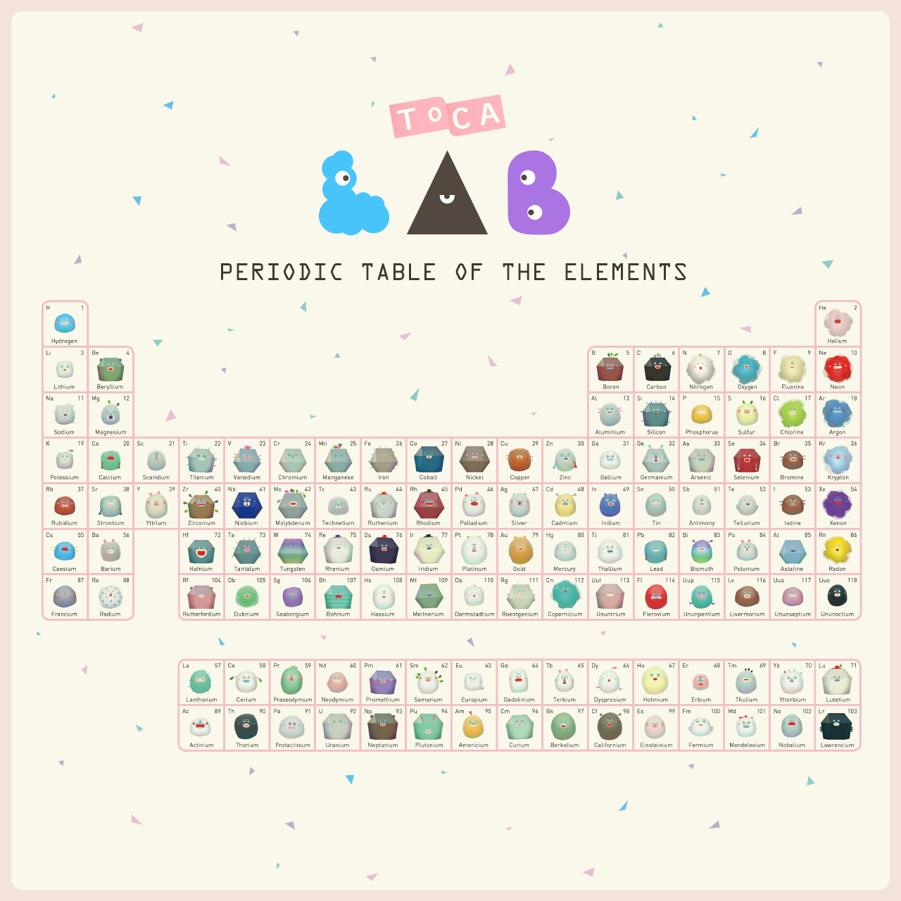 Toca Lab Periodic Table Of Elements Quirky Things Pinterest