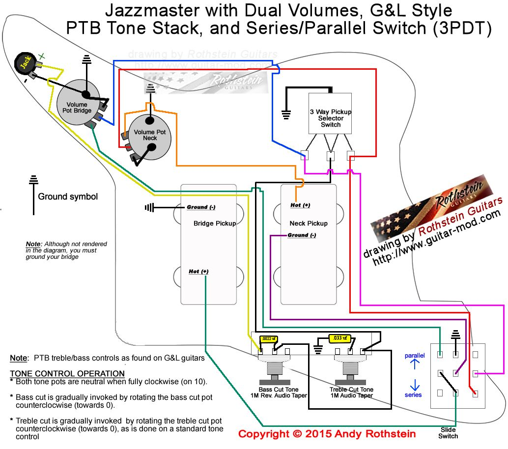 Precision Bass Wiring Diagram Rothstein Guitars %e2%80%a2 Serious Tone For The Player Photocell Light Sensor Jazzmaster Series Parallel Switching Mods