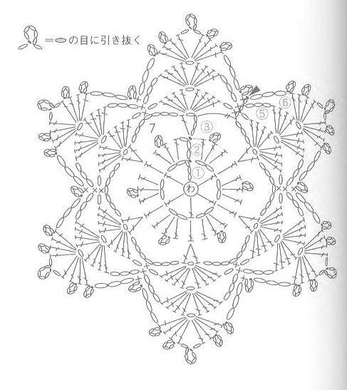 deco noel crochet pattern recherche google modelute. Black Bedroom Furniture Sets. Home Design Ideas