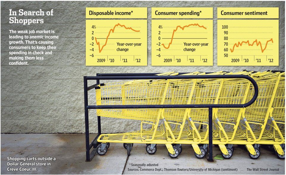 US job market, Forex Infographics Marketing jobs