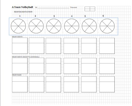 Learning Transitions Volleyball Homework Sheet  Volleyball Charts