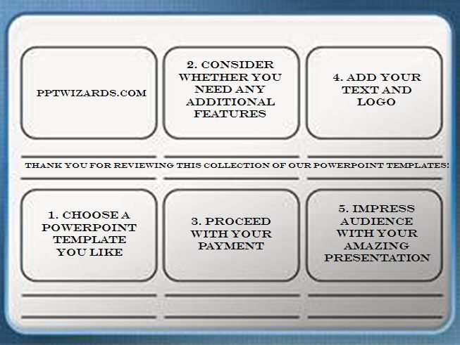 storyboard powerpoint template creation service | ppt wizards, Modern powerpoint