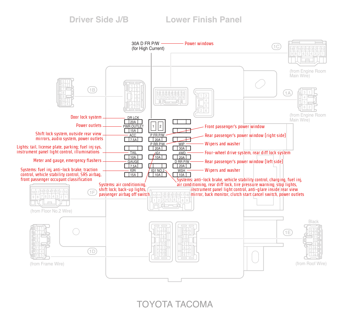 hight resolution of 06 toyota tacoma fuse box product wiring diagrams u2022 2000 ford f450 fuse box diagram