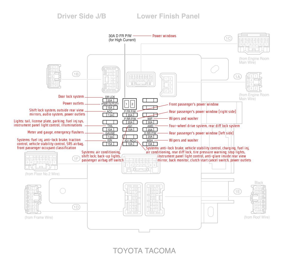 Toyota Tacoma 2007 Fuse Diagram Tacoma Toyota Tacoma Tacoma 2007