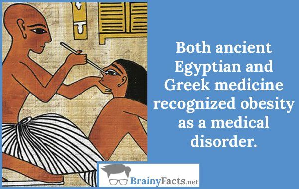 Ancient medicine | BrainyFacts net | Facts and Trivia
