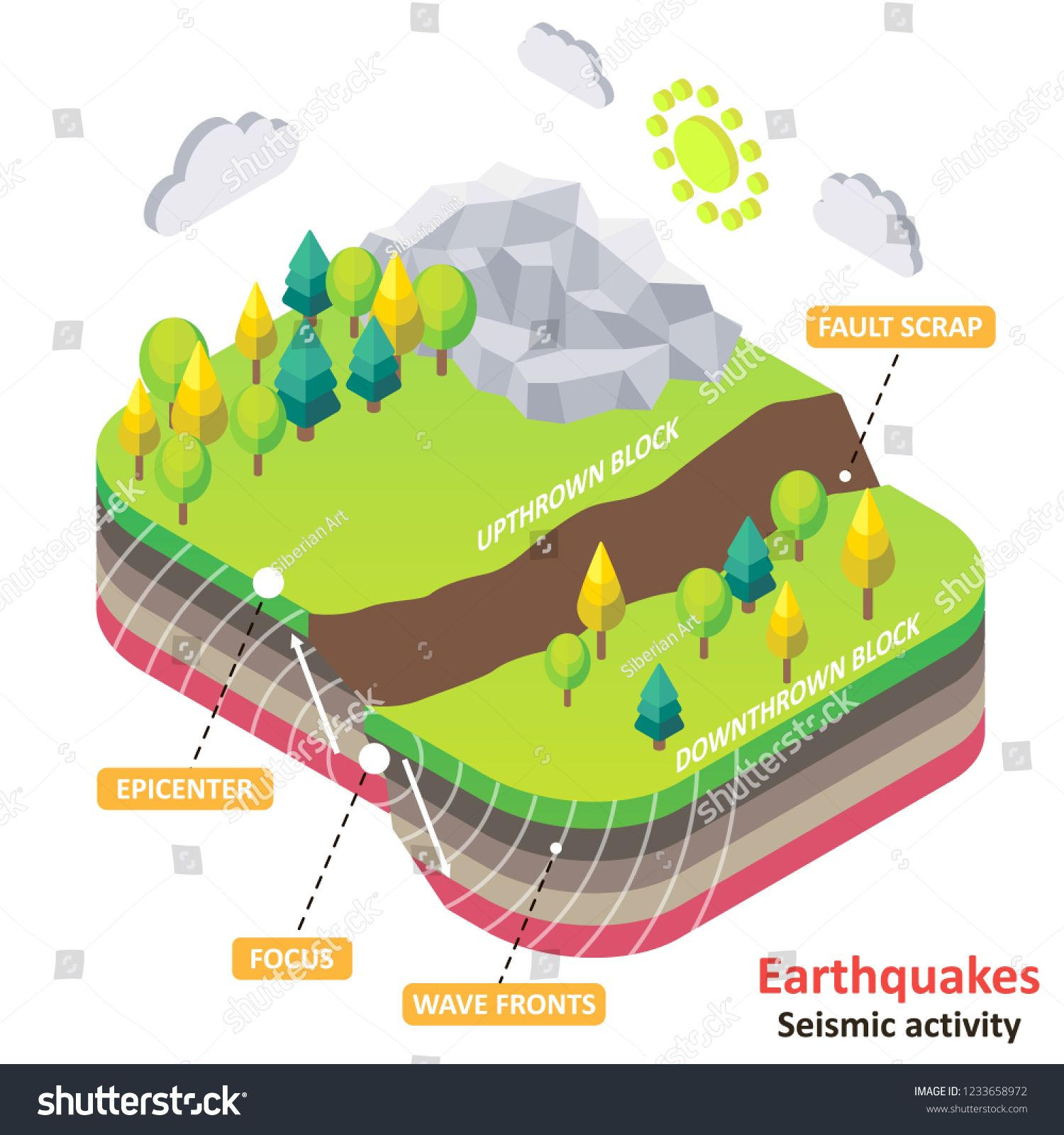 Earthquake Diagram Vector Isometric Earth Fault Scrap With