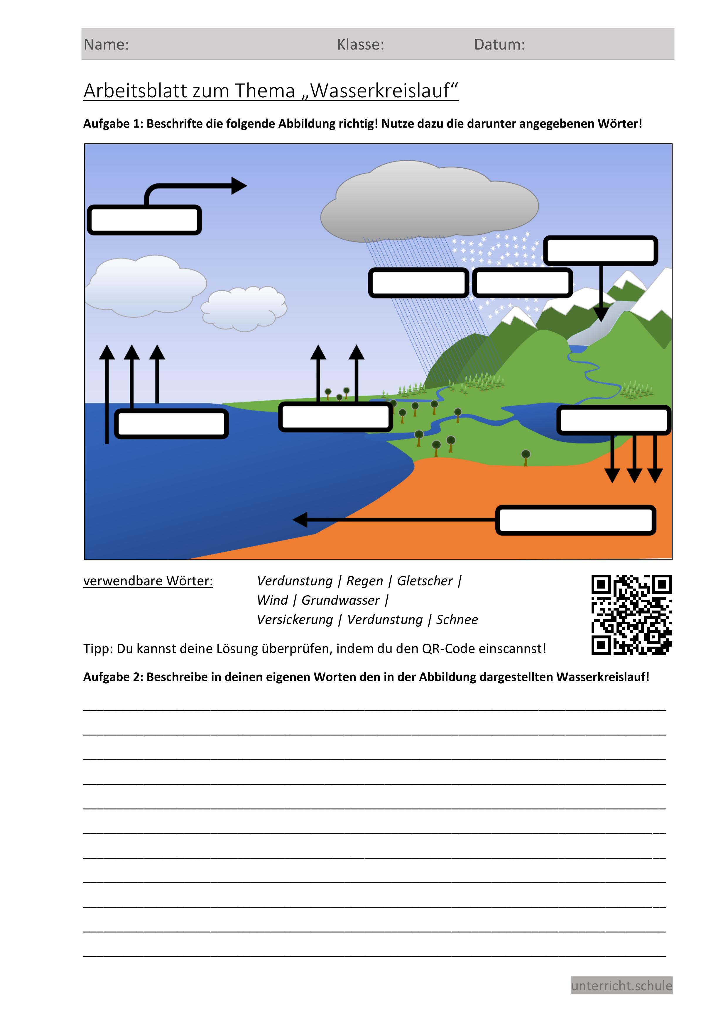 Arbeitsblätter zum Thema   Wasserkreislauf, Physik lernen, Chemie ...