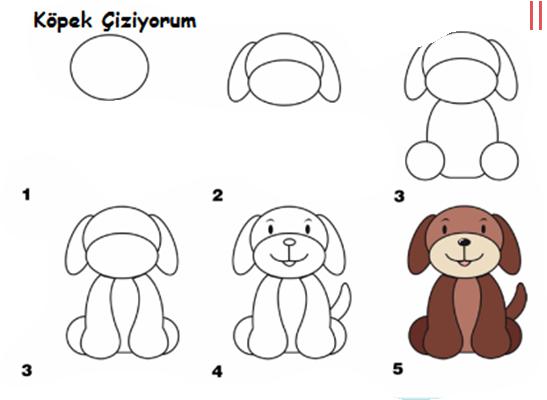 Köpek çizimi Kolay Ile Ilgili Görsel Sonucu Suchas Aprender A