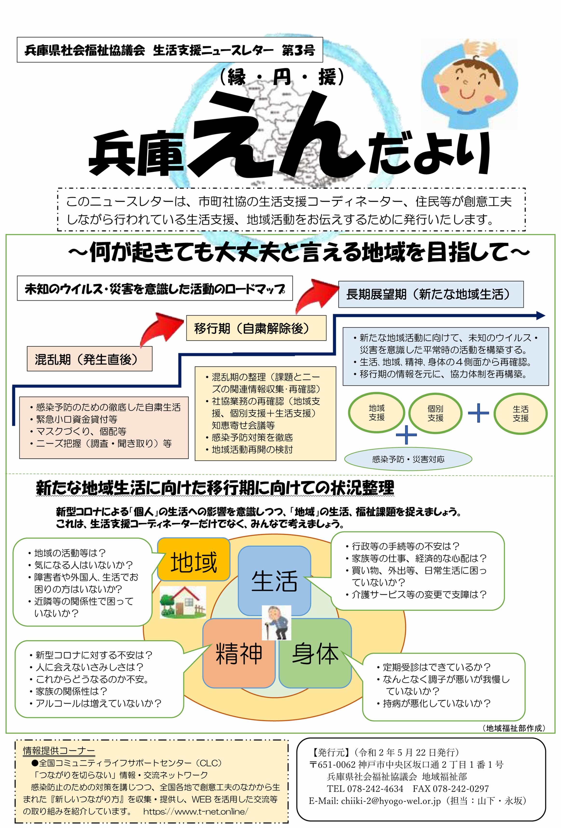 協議 兵庫 会 県 社会 福祉
