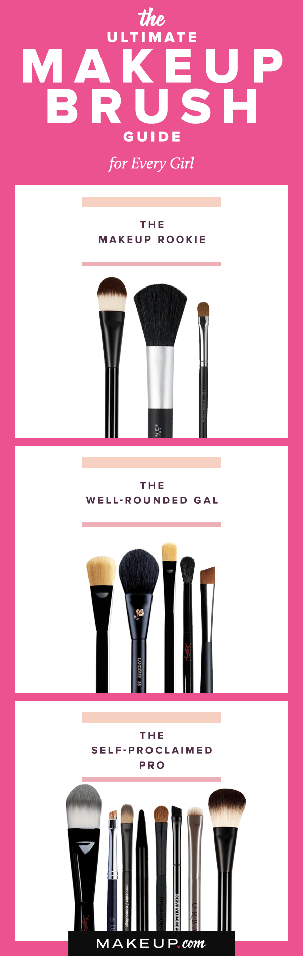 Photo of Makeup Brush Guide for Beginners and Professional Artists | Makeup.com