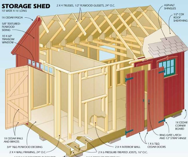 10x10 Clerestory Shed Plans Blueprints 01 Building Section Wood Shed Plans Shed Design Building A Shed