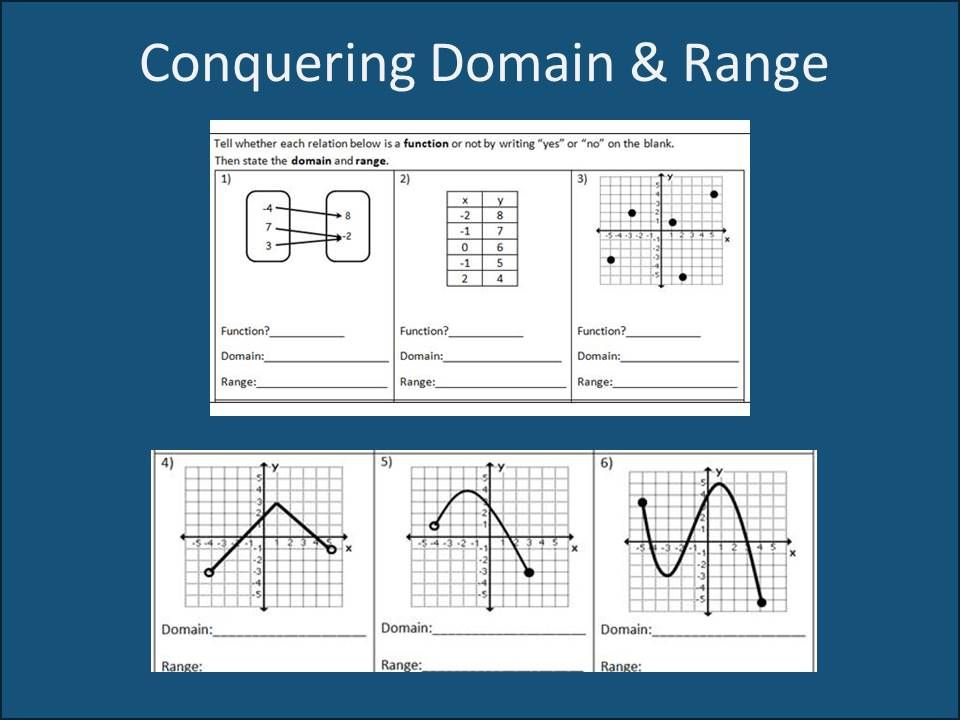 Correctly Finding The Domain And Range Of Relations And Or Functions Is Usually A Difficult Concept For Students Students Education Math Math Concepts Domain Relations and functions worksheets