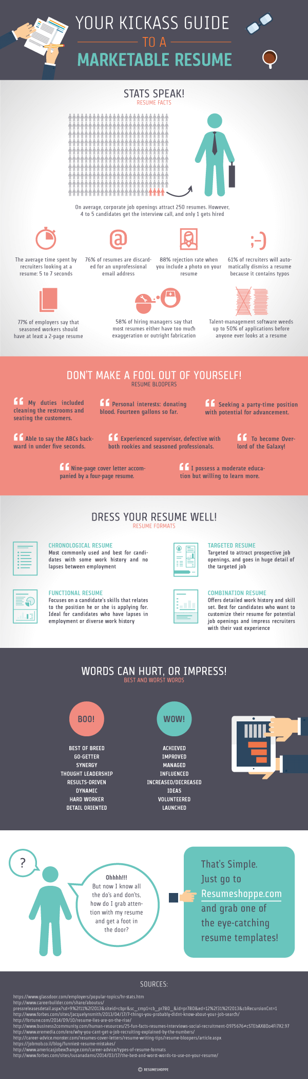 Guidelines For A Resume Your Kickass Guide To A Marketable Resume Infographic  Perfect .